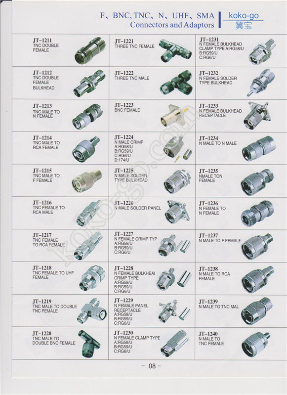 8--F,BNC,TNC,N,UHF,SMA connectors and adapters