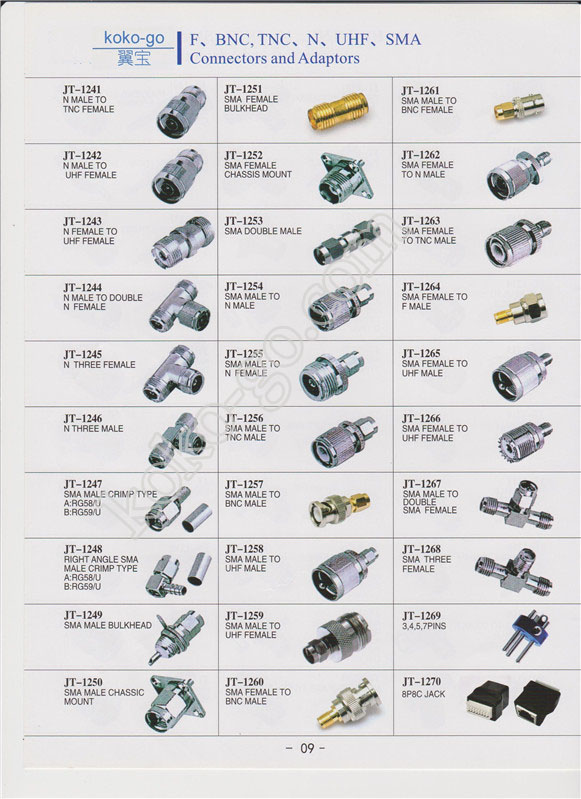 9--F,BNC,TNC,N,UHF,SMA connectors and adapters